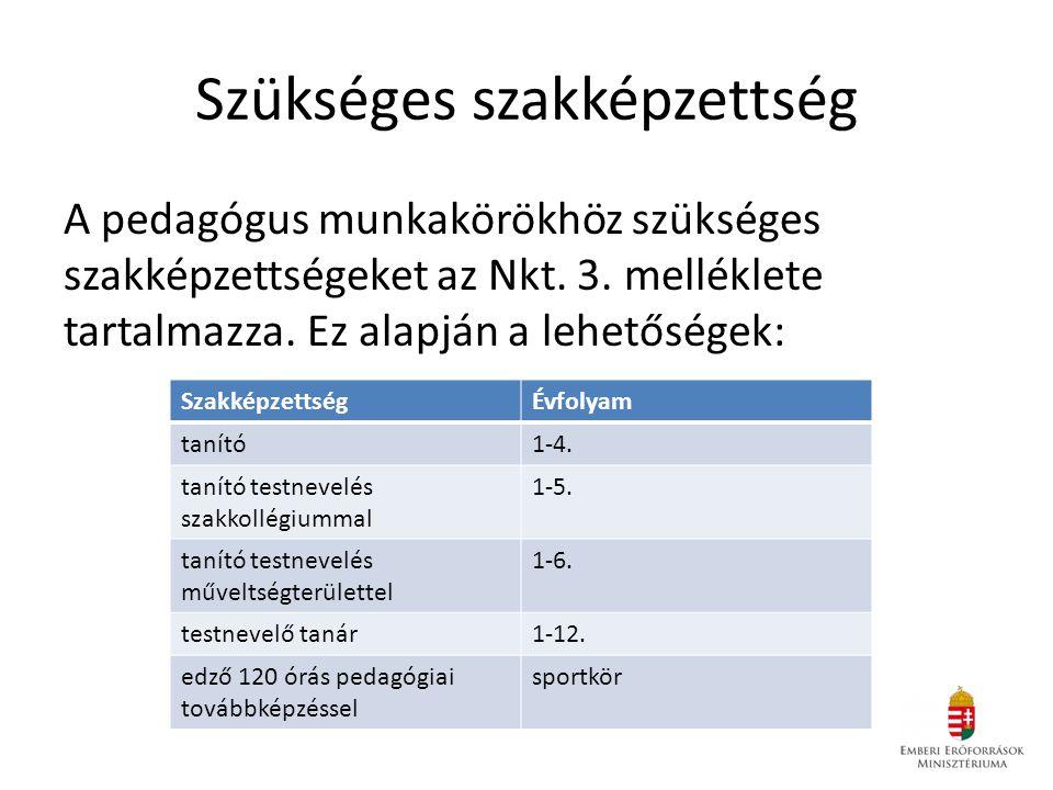Szükséges szakképzettség A pedagógus munkakörökhöz szükséges szakképzettségeket az Nkt.