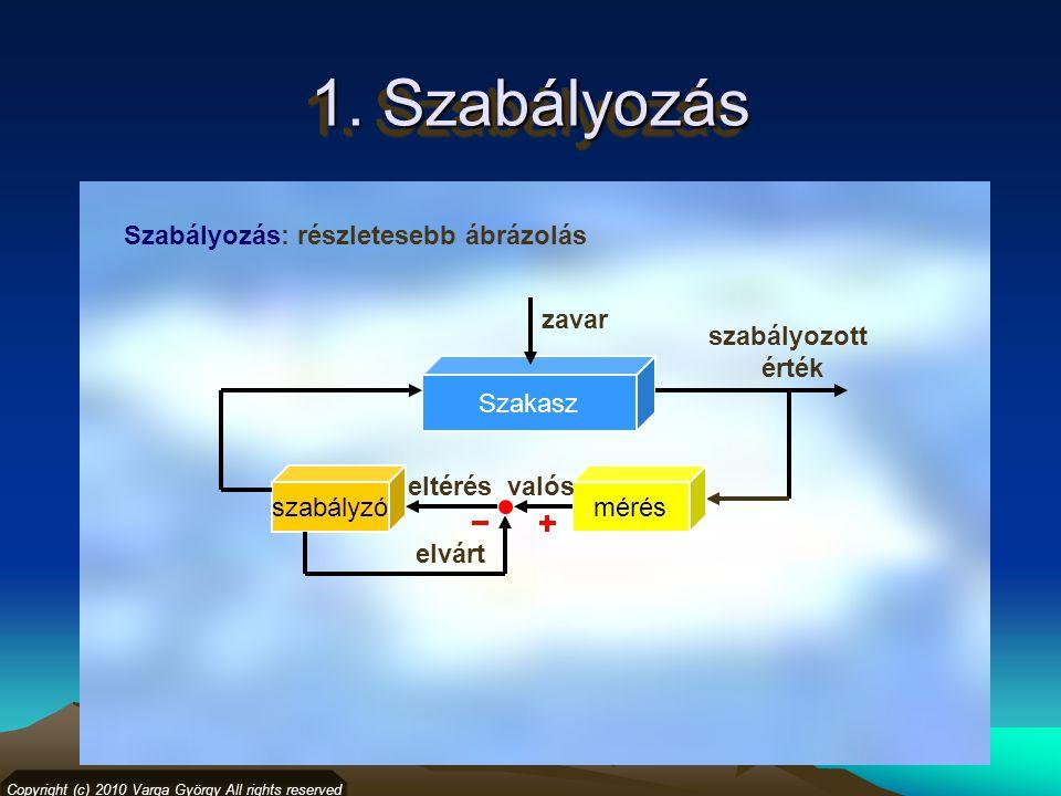 1. Szabályozás Szabályozás: részletesebb ábrázolás Copyright (c) 2010 Varga György All rights reserved Szakasz szabályzómérés szabályozott érték zavar