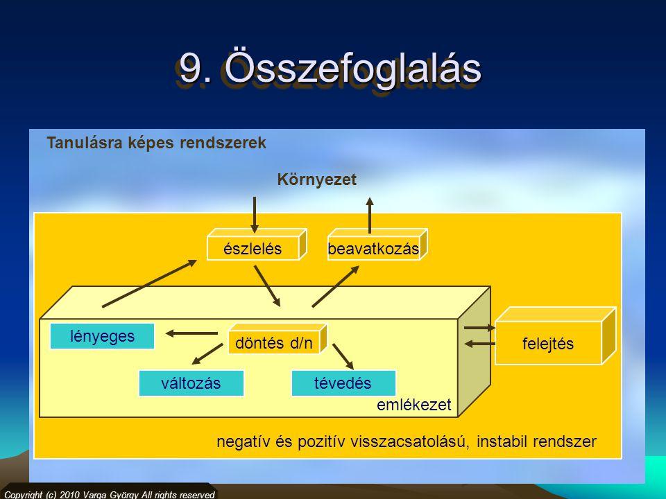 9. Összefoglalás Tanulásra képes rendszerek Copyright (c) 2010 Varga György All rights reserved Környezet észlelés döntés d/n lényeges tévedésváltozás