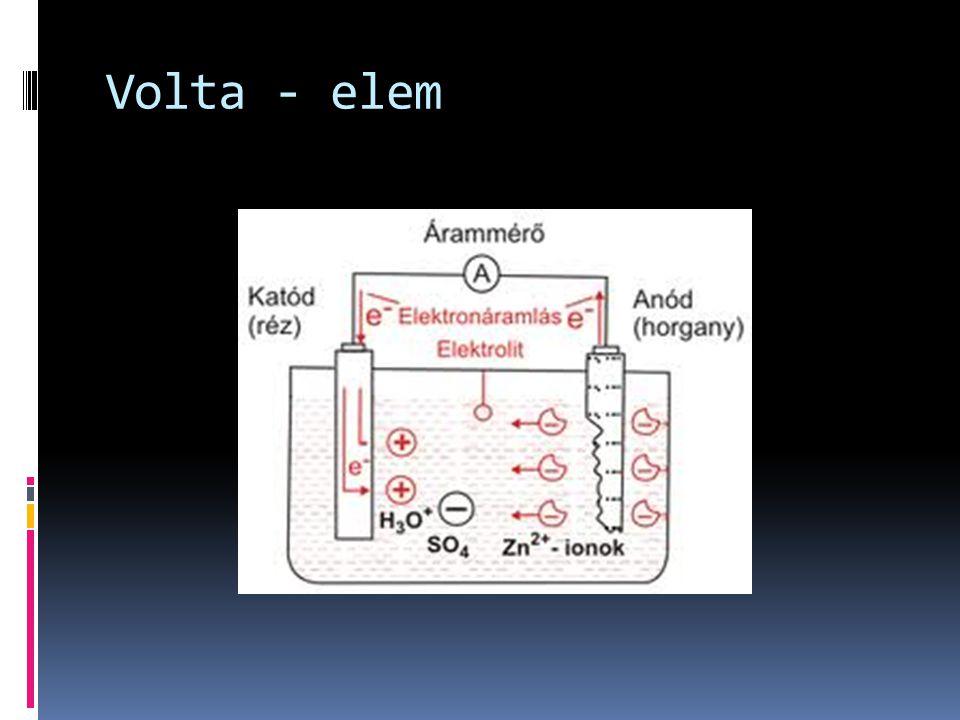  Ha egy galvánelem egyik elektródja H2 a másik egy fém, akkor meg lehet mérni a fém ELEKTROKÉMIAI FESZÜLTSÉGÉT, ahol a H feszültsége mindig O V.