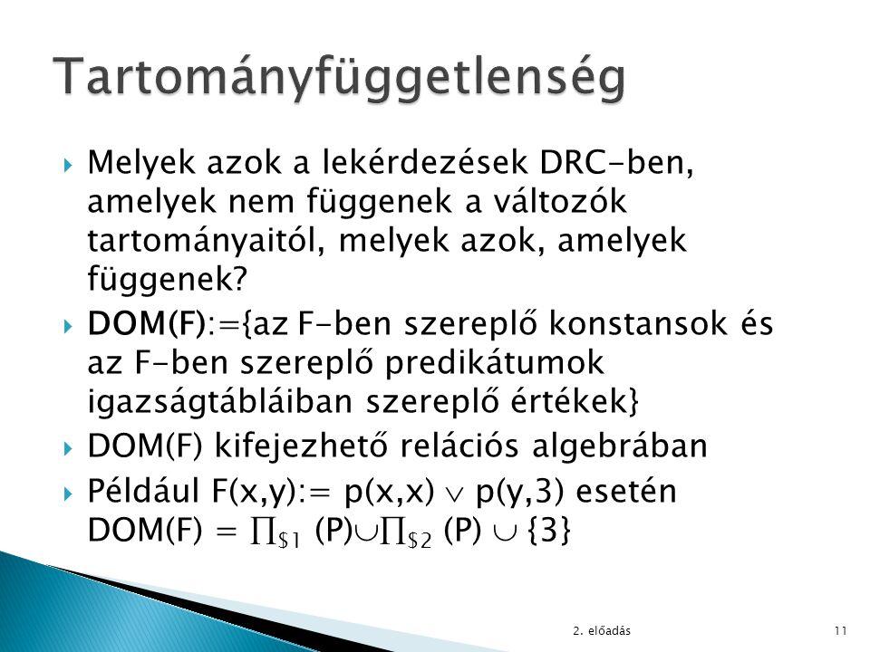  Melyek azok a lekérdezések DRC-ben, amelyek nem függenek a változók tartományaitól, melyek azok, amelyek függenek?  DOM(F):={az F-ben szereplő kons