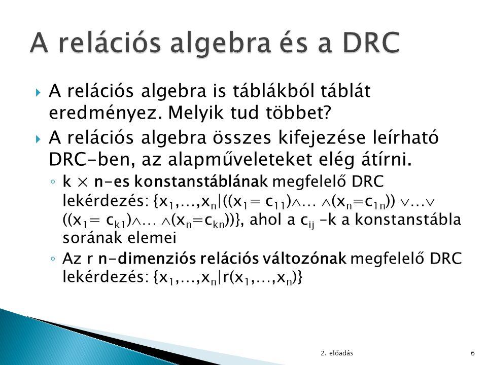  A relációs algebra is táblákból táblát eredményez. Melyik tud többet?  A relációs algebra összes kifejezése leírható DRC-ben, az alapműveleteket el