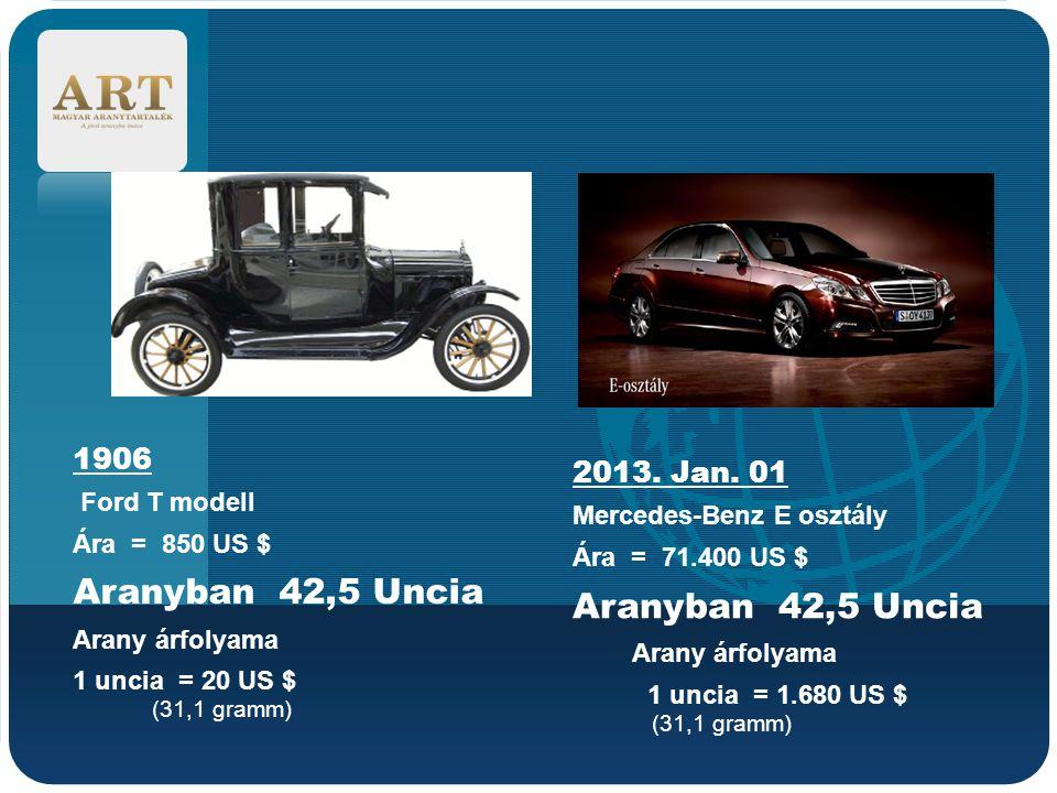 Company LOGO 1906 Ford T modell Ára = 850 US $ Aranyban 42,5 Uncia Arany árfolyama 1 uncia = 20 US $ (31,1 gramm) 2013. Jan. 01 Mercedes-Benz E osztál