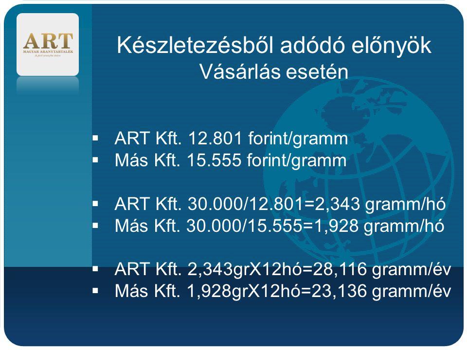 Company LOGO Készletezésből adódó előnyök Vásárlás esetén  ART Kft. 12.801 forint/gramm  Más Kft. 15.555 forint/gramm  ART Kft. 30.000/12.801=2,343