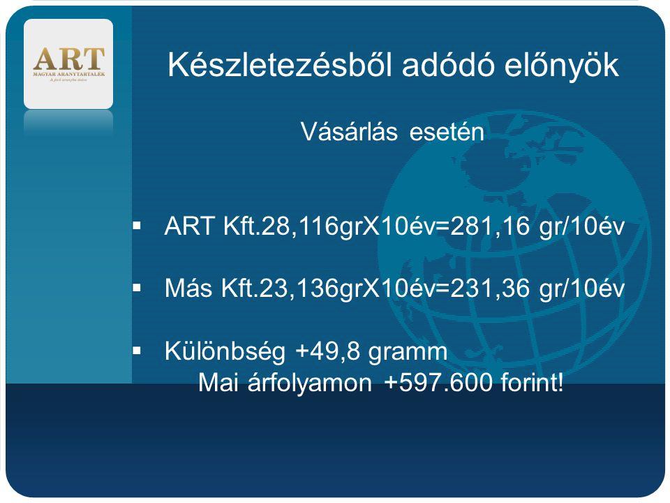Company LOGO Készletezésből adódó előnyök Vásárlás esetén  ART Kft.28,116grX10év=281,16 gr/10év  Más Kft.23,136grX10év=231,36 gr/10év  Különbség +49,8 gramm Mai árfolyamon +597.600 forint!