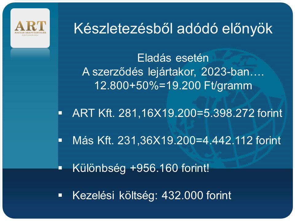 Company LOGO Készletezésből adódó előnyök Eladás esetén A szerződés lejártakor, 2023-ban…. 12.800+50%=19.200 Ft/gramm  ART Kft. 281,16X19.200=5.398.2