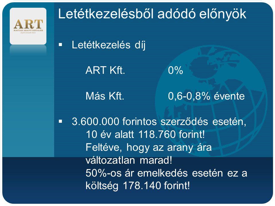Company LOGO Letétkezelésből adódó előnyök  Letétkezelés díj ART Kft. 0% Más Kft.0,6-0,8% évente  3.600.000 forintos szerződés esetén, 10 év alatt 1