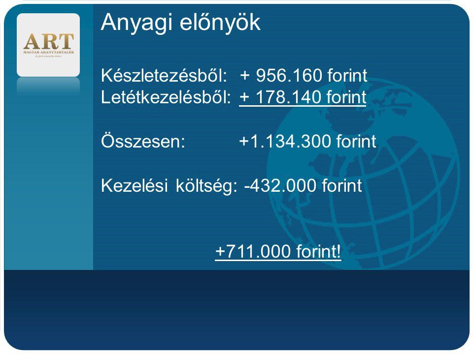 Company LOGO Anyagi előnyök Készletezésből: + 956.160 forint Letétkezelésből: + 178.140 forint Összesen: +1.134.300 forint Kezelési költség: -432.000