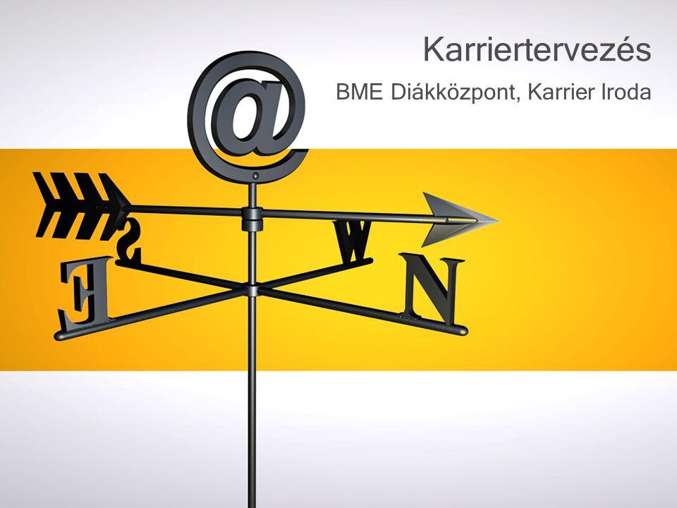 BME Diákközpont, Karrier Iroda Karriertervezés