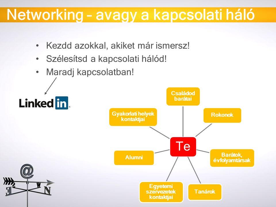 Networking – avagy a kapcsolati háló Kezdd azokkal, akiket már ismersz.
