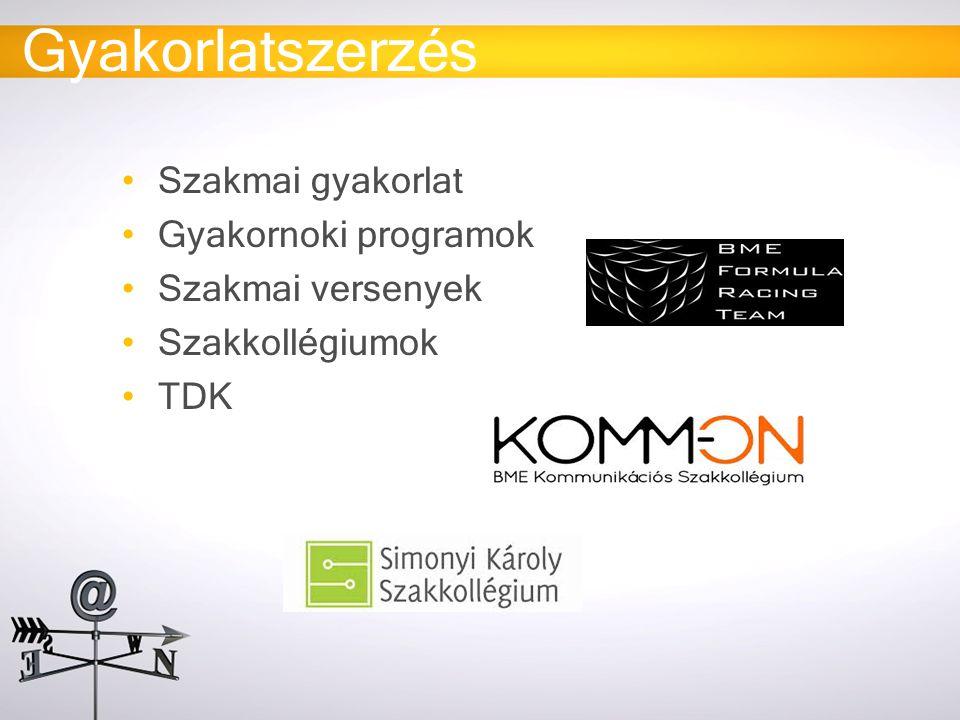 Gyakorlatszerzés Szakmai gyakorlat Gyakornoki programok Szakmai versenyek Szakkollégiumok TDK