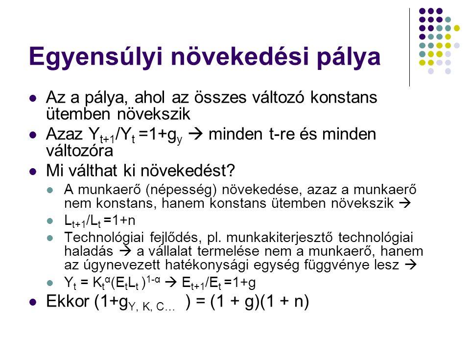 Egyensúlyi növekedési pálya Az a pálya, ahol az összes változó konstans ütemben növekszik Azaz Y t+1 /Y t =1+g y  minden t-re és minden változóra Mi válthat ki növekedést.