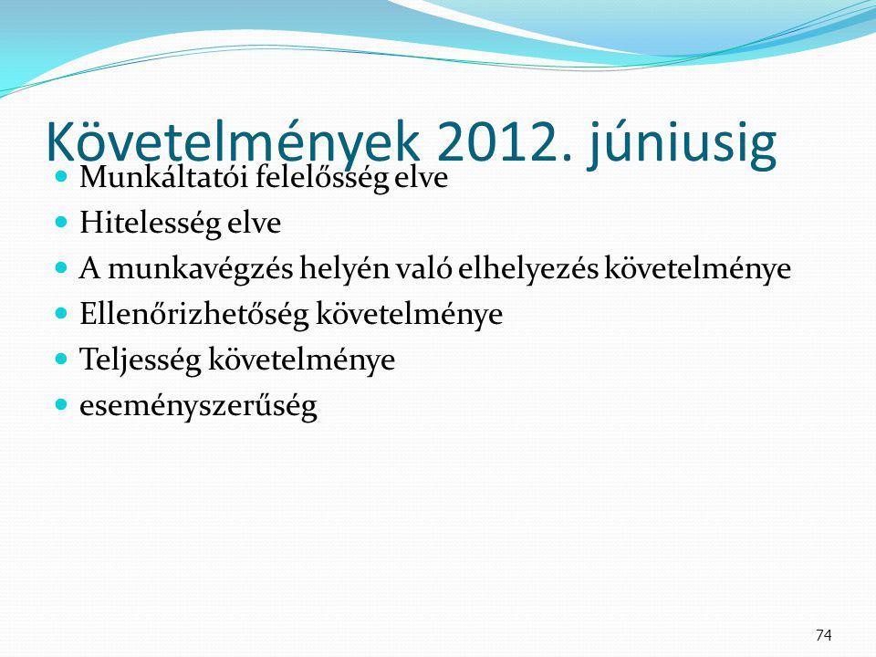 Követelmények 2012. júniusig Munkáltatói felelősség elve Hitelesség elve A munkavégzés helyén való elhelyezés követelménye Ellenőrizhetőség követelmén
