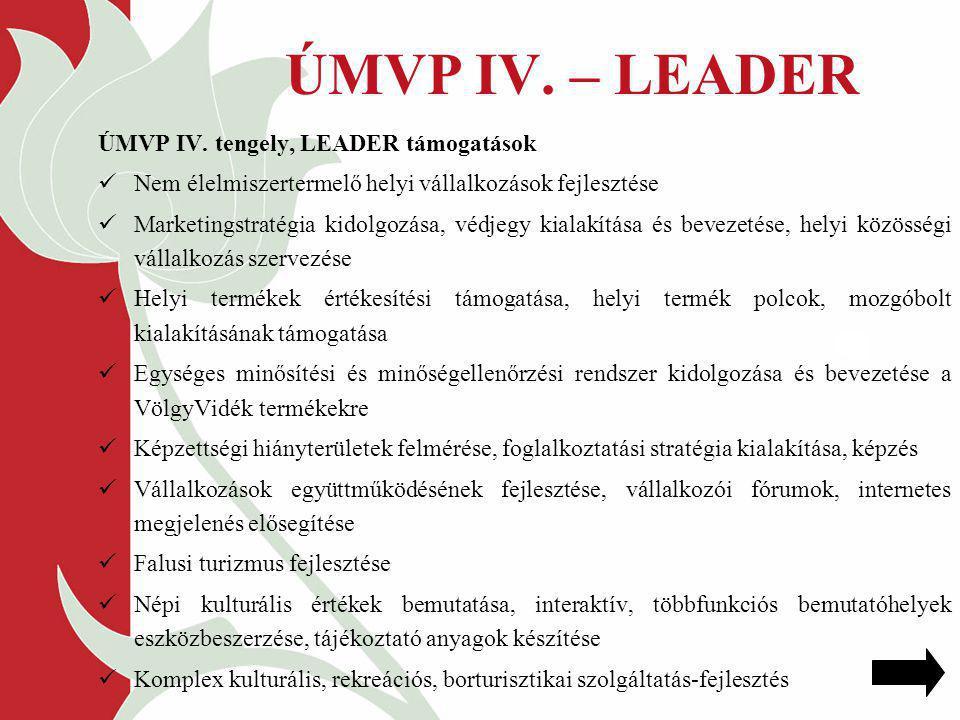 ÚMVP IV.– LEADER ÚMVP IV.