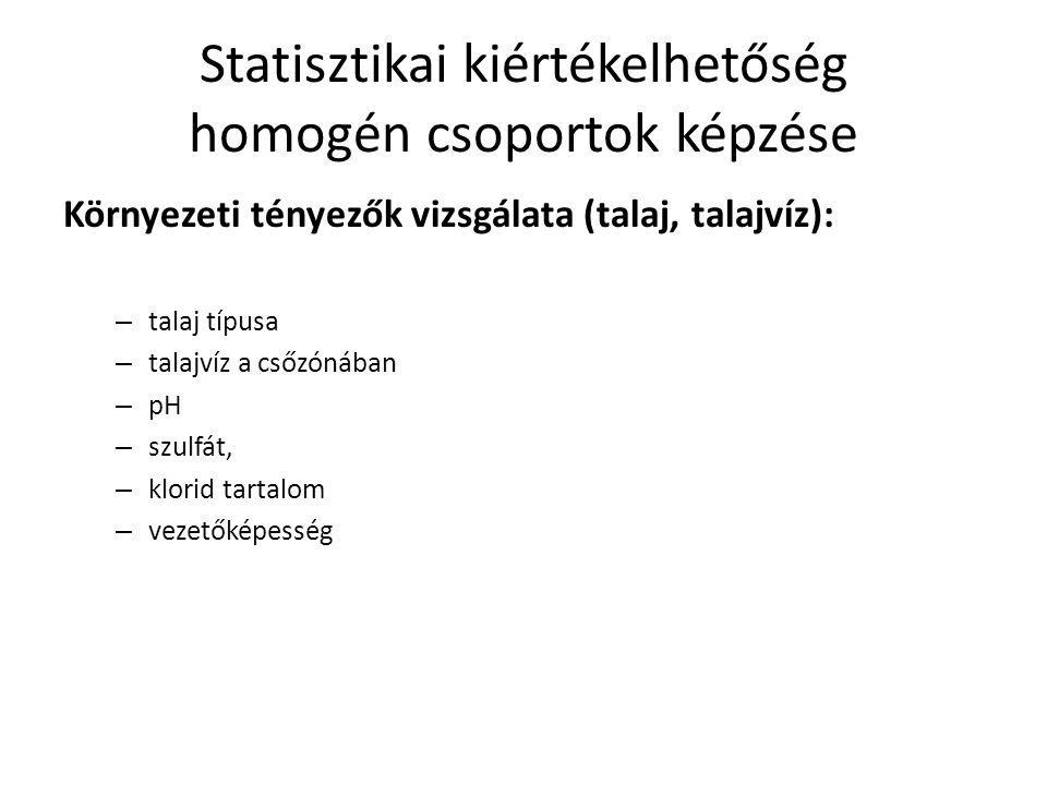Statisztikai kiértékelhetőség homogén csoportok képzése Környezeti tényezők vizsgálata (talaj, talajvíz): – talaj típusa – talajvíz a csőzónában – pH