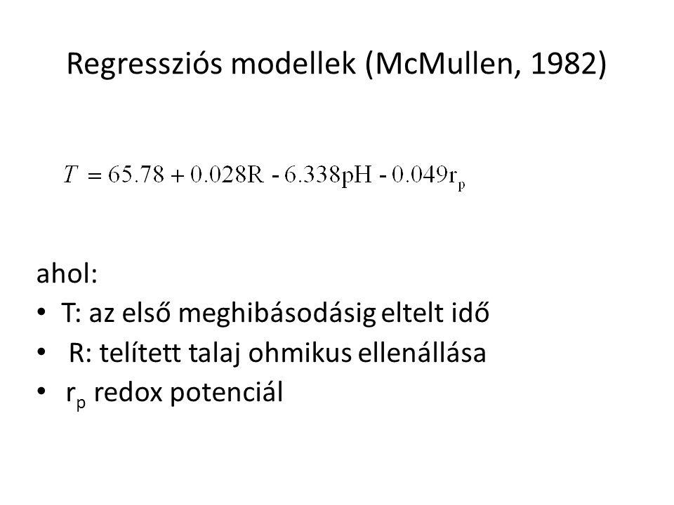 Regressziós modellek (McMullen, 1982) ahol: T: az első meghibásodásig eltelt idő R: telített talaj ohmikus ellenállása r p redox potenciál
