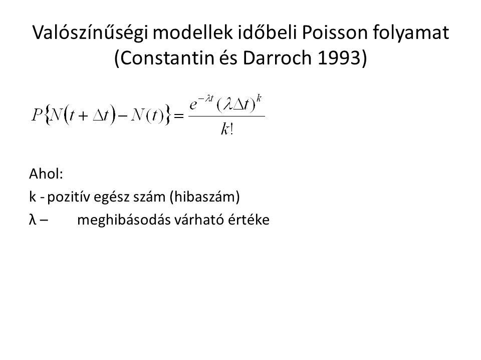 Valószínűségi modellek időbeli Poisson folyamat (Constantin és Darroch 1993) Ahol: k -pozitív egész szám (hibaszám) λ –meghibásodás várható értéke