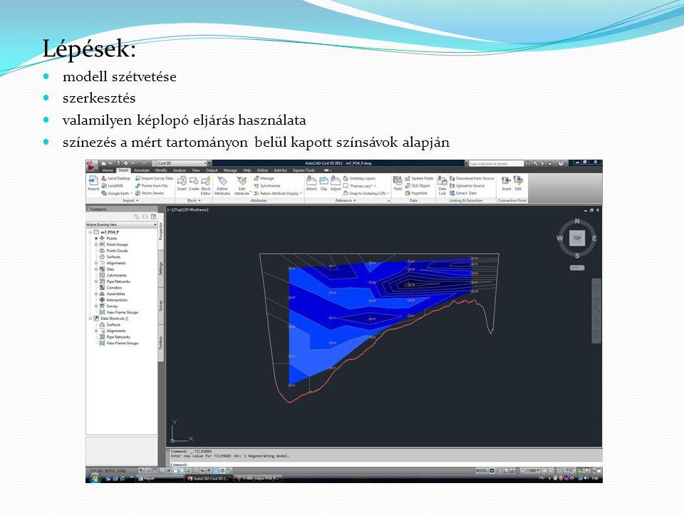 Lépések: modell szétvetése szerkesztés valamilyen képlopó eljárás használata színezés a mért tartományon belül kapott színsávok alapján