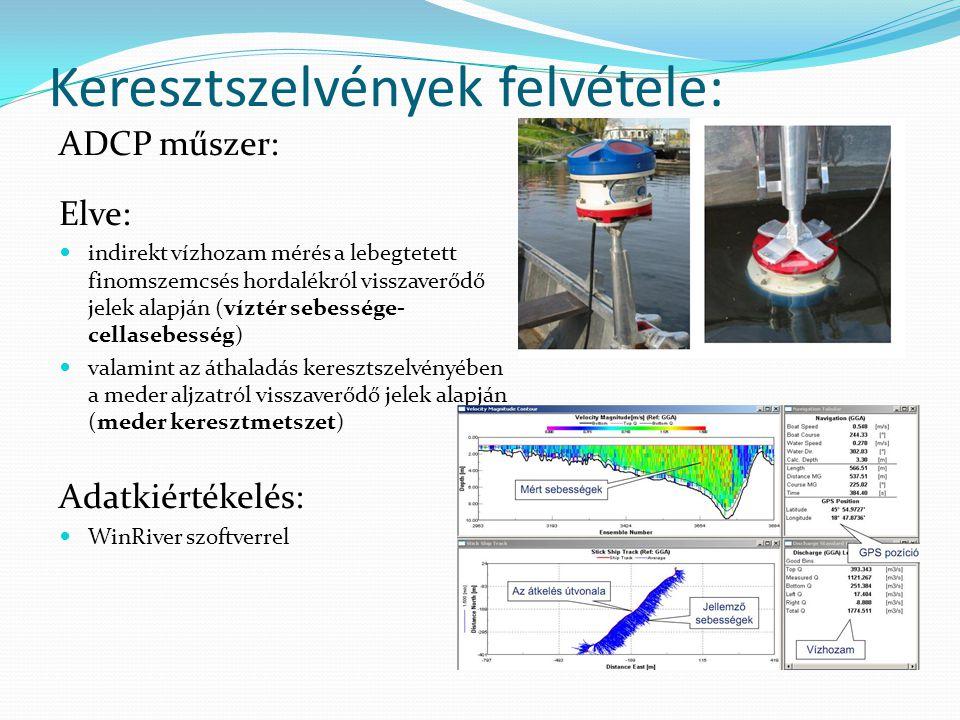 Keresztszelvények felvétele: ADCP műszer: Elve: indirekt vízhozam mérés a lebegtetett finomszemcsés hordalékról visszaverődő jelek alapján (víztér sebessége- cellasebesség) valamint az áthaladás keresztszelvényében a meder aljzatról visszaverődő jelek alapján (meder keresztmetszet) Adatkiértékelés: WinRiver szoftverrel