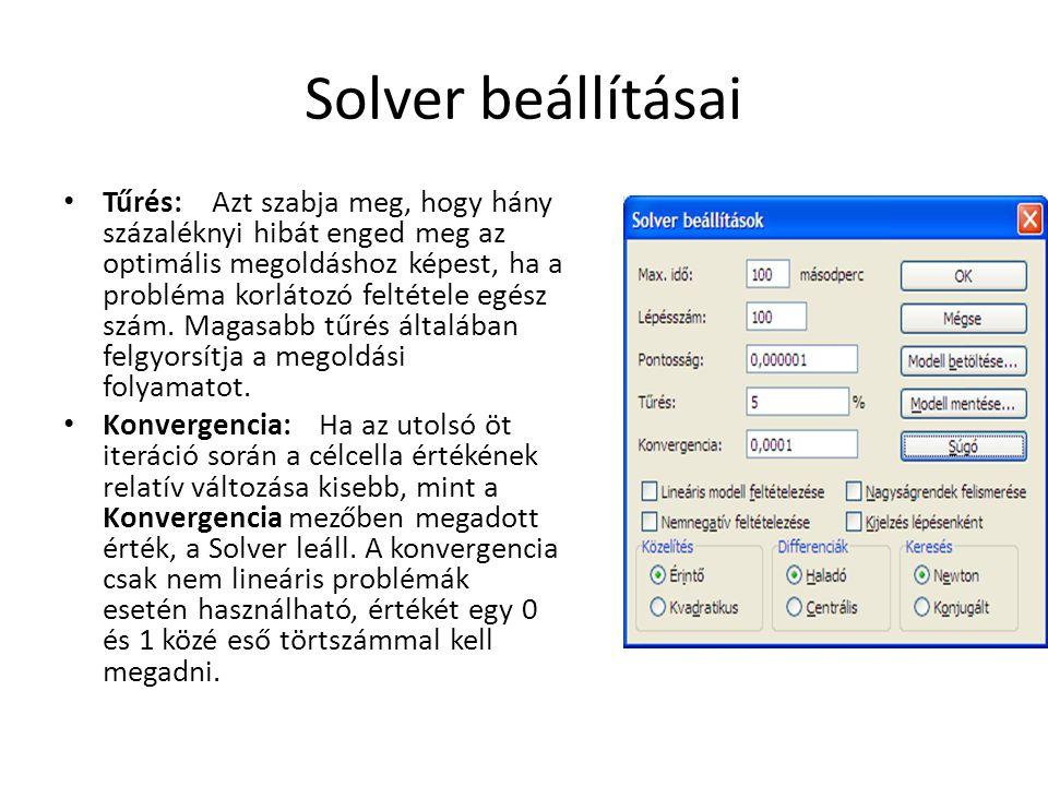 Solver beállításai Tűrés: Azt szabja meg, hogy hány százaléknyi hibát enged meg az optimális megoldáshoz képest, ha a probléma korlátozó feltétele egé