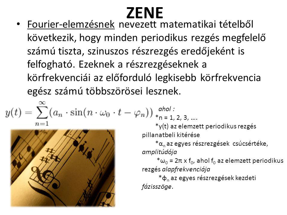 ZENE Fourier-elemzésnek nevezett matematikai tételből következik, hogy minden periodikus rezgés megfelelő számú tiszta, szinuszos részrezgés eredőjeké