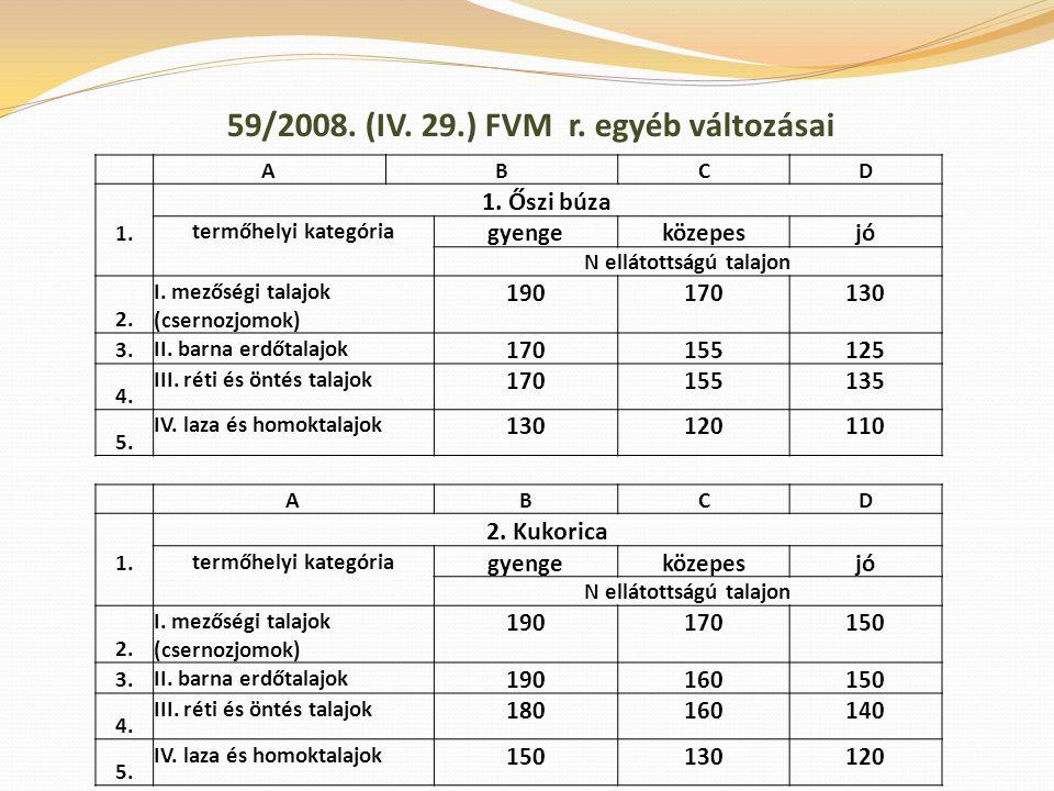 59/2008. (IV. 29.) FVM r. egyéb változásai ABCD 1. 1. Őszi búza termőhelyi kategória gyengeközepesjó N ellátottságú talajon 2. I. mezőségi talajok (cs