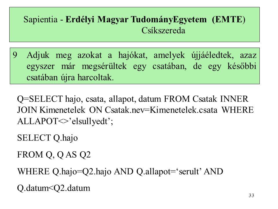 Sapientia - Erdélyi Magyar TudományEgyetem (EMTE) Csíkszereda 9Adjuk meg azokat a hajókat, amelyek újjáéledtek, azaz egyszer már megsérültek egy csatá