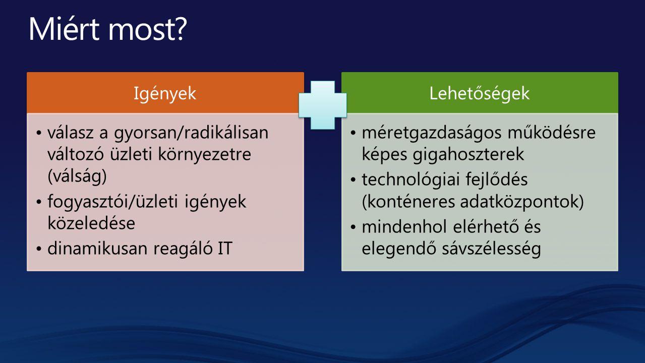 """szoftverszolgáltatás infrastruktúra-szolgáltatás platformszolgáltatás """"SaaS """"PaaS """"IaaS"""