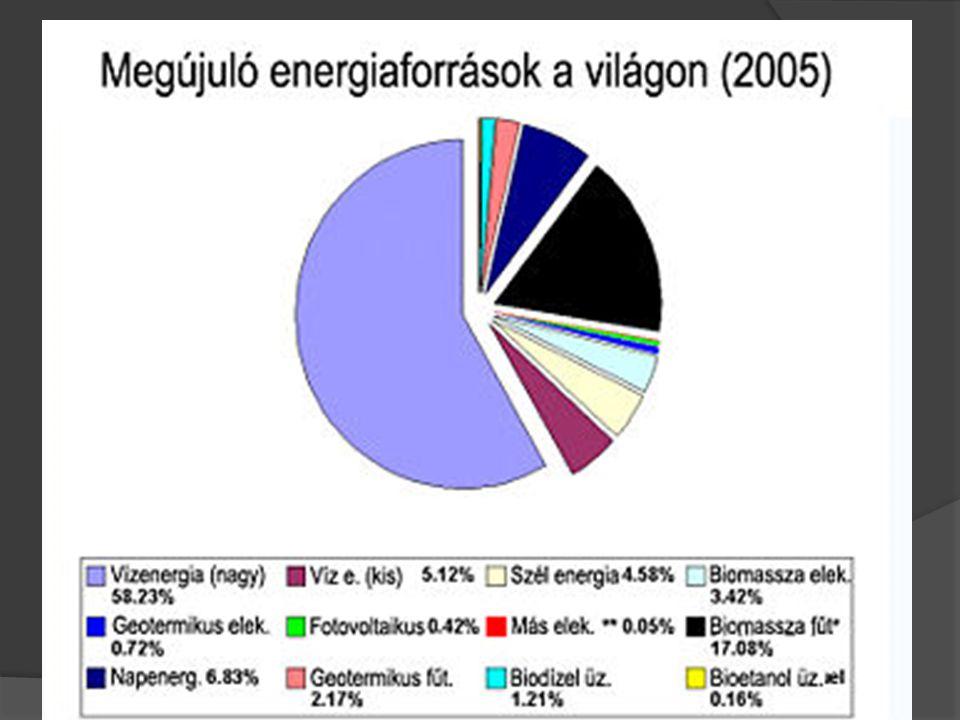 Mi a megújuló energiaforrás.