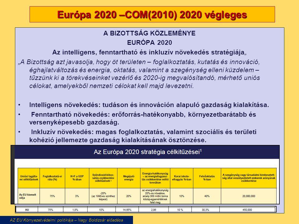 """Európa 2020 –COM(2010) 2020 végleges A BIZOTTSÁG KÖZLEMÉNYE EURÓPA 2020 Az intelligens, fenntartható és inkluzív növekedés stratégiája"""" """"A Bizottság a"""