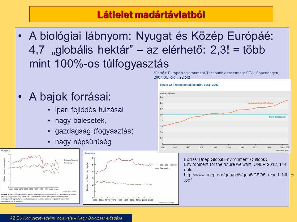 """Látlelet madártávlatból A biológiai lábnyom: Nyugat és Közép Európáé: 4,7 """"globális hektár"""" – az elérhető: 2,3! = több mint 100%-os túlfogyasztás A ba"""