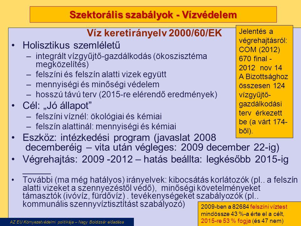 Szektorális szabályok - Vízvédelem Víz keretirányelv 2000/60/EK Holisztikus szemléletű –integrált vízgyűjtő-gazdálkodás (ökoszisztéma megközelítés) –f
