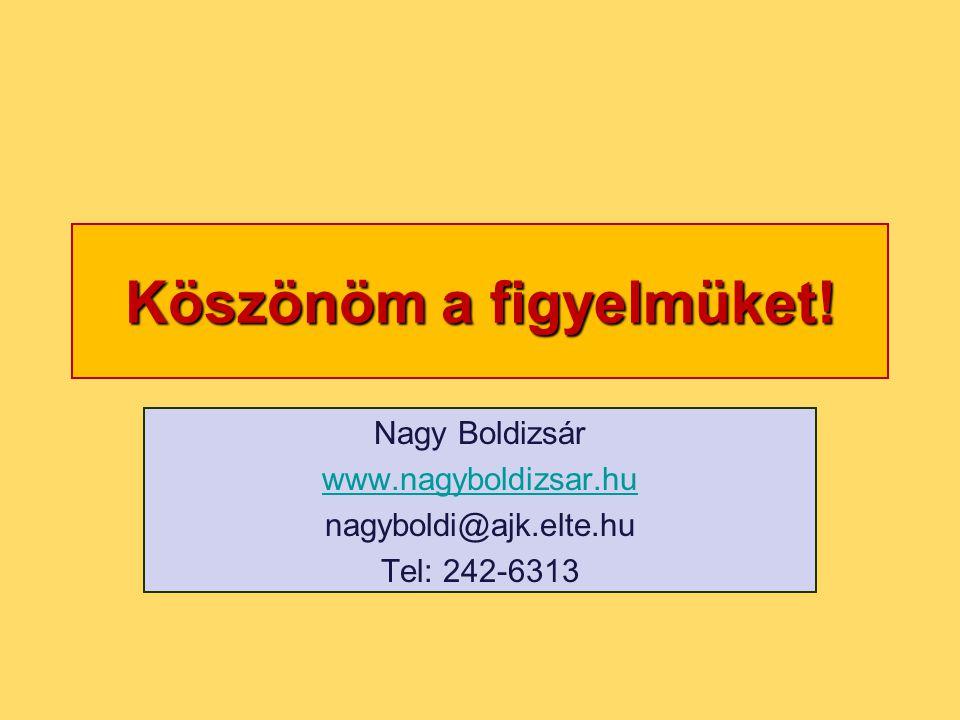 Köszönöm a figyelmüket! Nagy Boldizsár www.nagyboldizsar.hu nagyboldi@ajk.elte.hu Tel: 242-6313