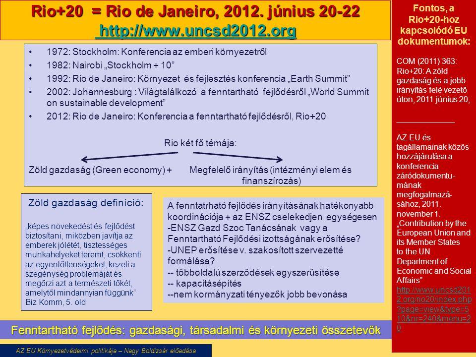 Rio+20 = Rio de Janeiro, 2012. június 20-22 http://www.uncsd2012.org http://www.uncsd2012.org http://www.uncsd2012.org 1972: Stockholm: Konferencia az