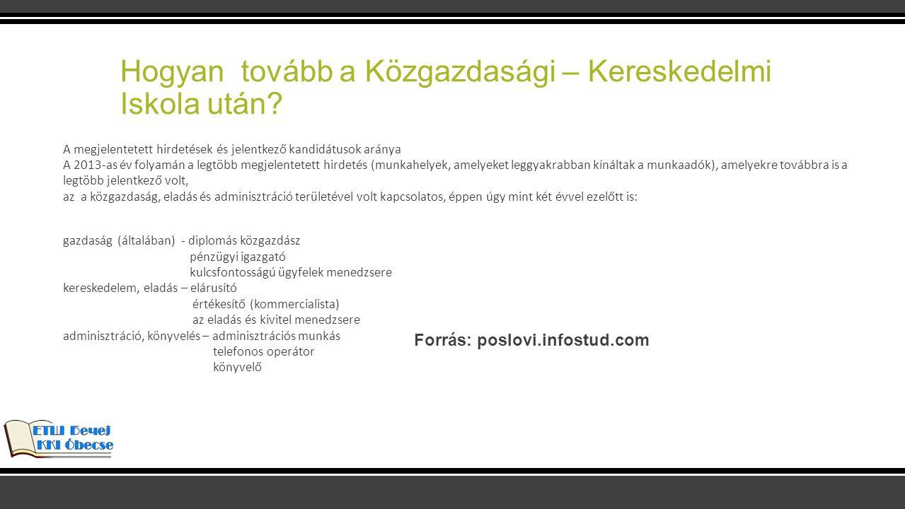 Hogyan tovább a Közgazdasági – Kereskedelmi Iskola után? Forrás: poslovi.infostud.com A megjelentetett hirdetések és jelentkező kandidátusok aránya A