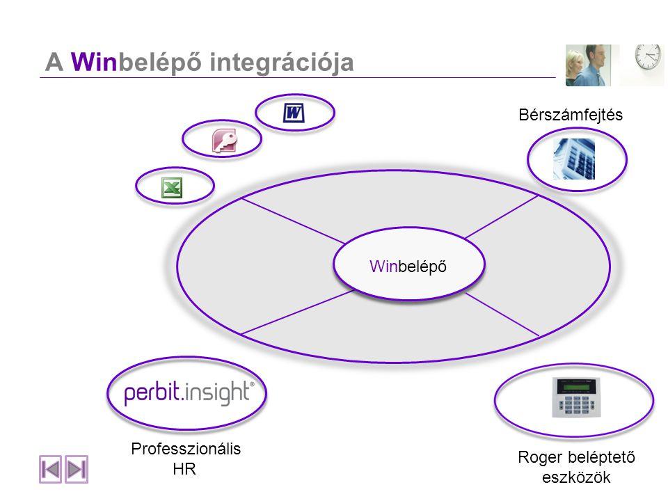 A Winbelépő integrációja Professzionális HR Bérszámfejtés Winbelépő Roger beléptető eszközök