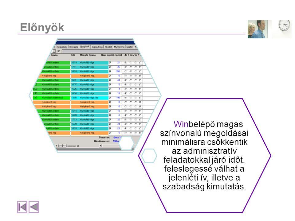 Ajánlás A Winbelépő ideális beléptető és munkaidő nyilvántartó eszköz a kis- és középvállalatok részére.