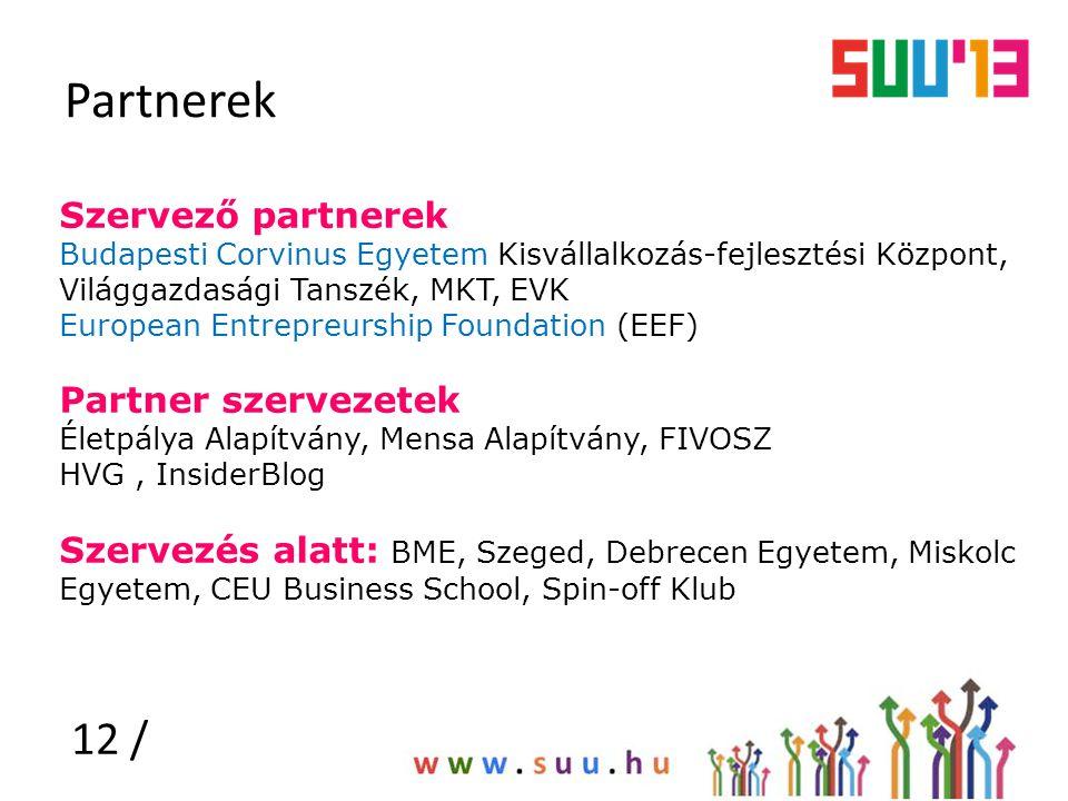 Partnerek 12 / Szervező partnerek Budapesti Corvinus Egyetem Kisvállalkozás-fejlesztési Központ, Világgazdasági Tanszék, MKT, EVK European Entrepreurs