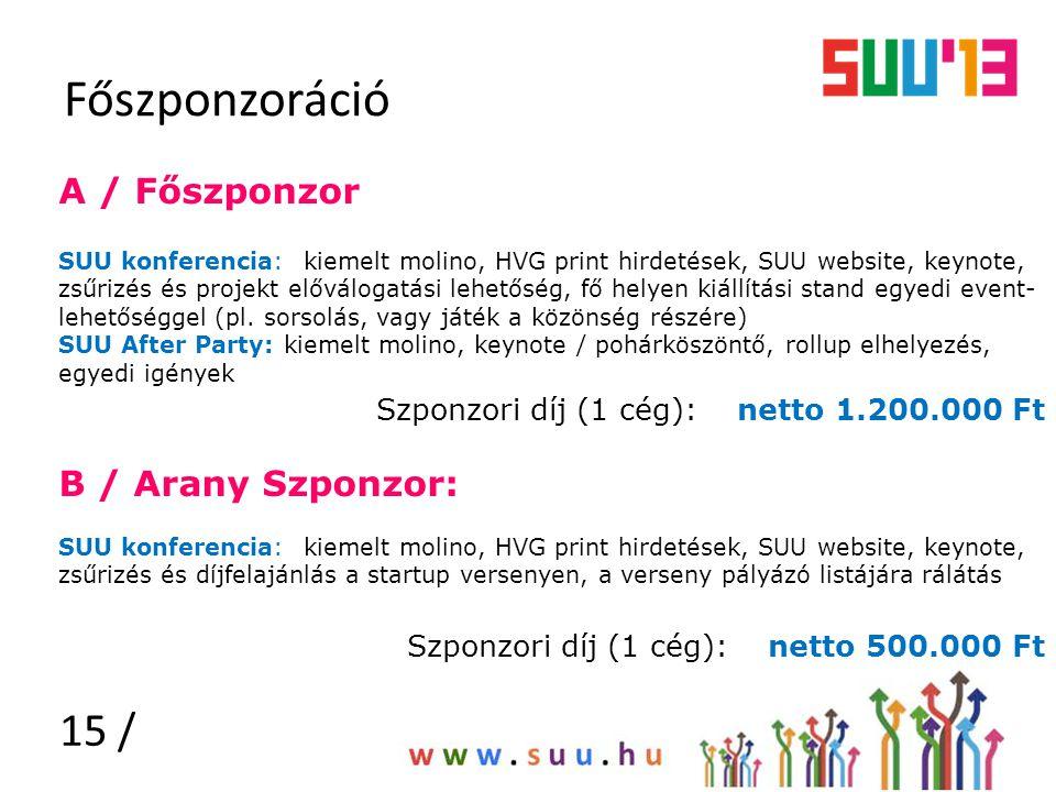 Főszponzoráció 15 / A / Főszponzor SUU konferencia: kiemelt molino, HVG print hirdetések, SUU website, keynote, zsűrizés és projekt előválogatási lehe
