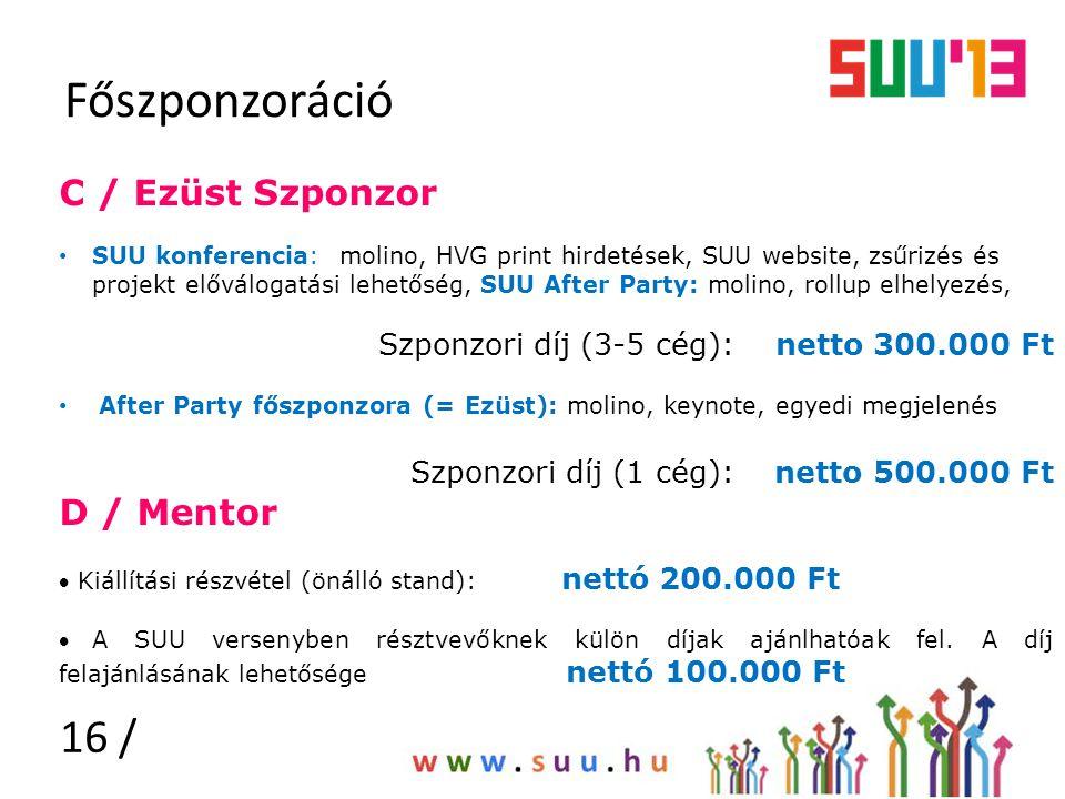 Főszponzoráció 16 / C / Ezüst Szponzor SUU konferencia: molino, HVG print hirdetések, SUU website, zsűrizés és projekt előválogatási lehetőség, SUU Af