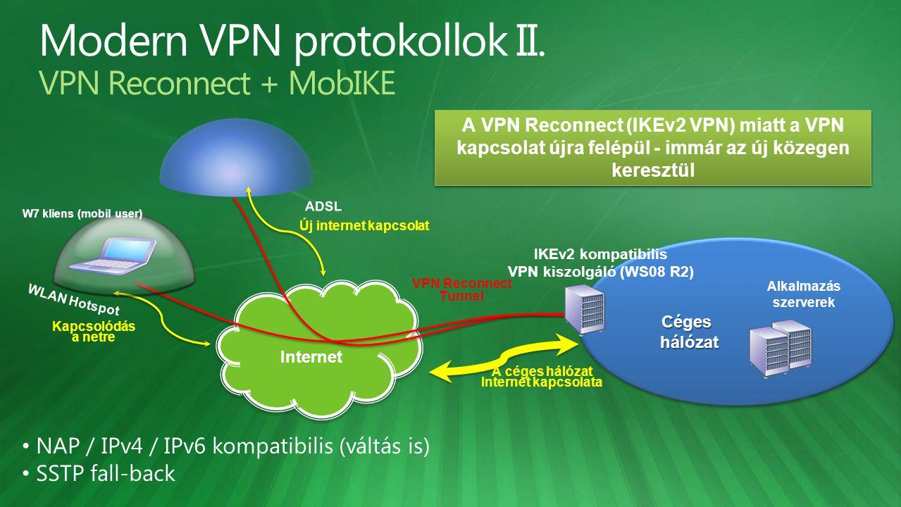 Internet Alkalmazás szerverek Cégeshálózat IKEv2 kompatibilis VPN kiszolgáló (WS08 R2) W7 kliens (mobil user) A mobil user a WLAN-on keresztül éri el