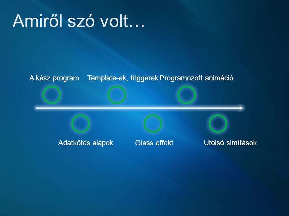 Amiről szó volt… A kész program Adatkötés alapok Template-ek, triggerek Glass effekt Programozott animáció Utolsó simítások