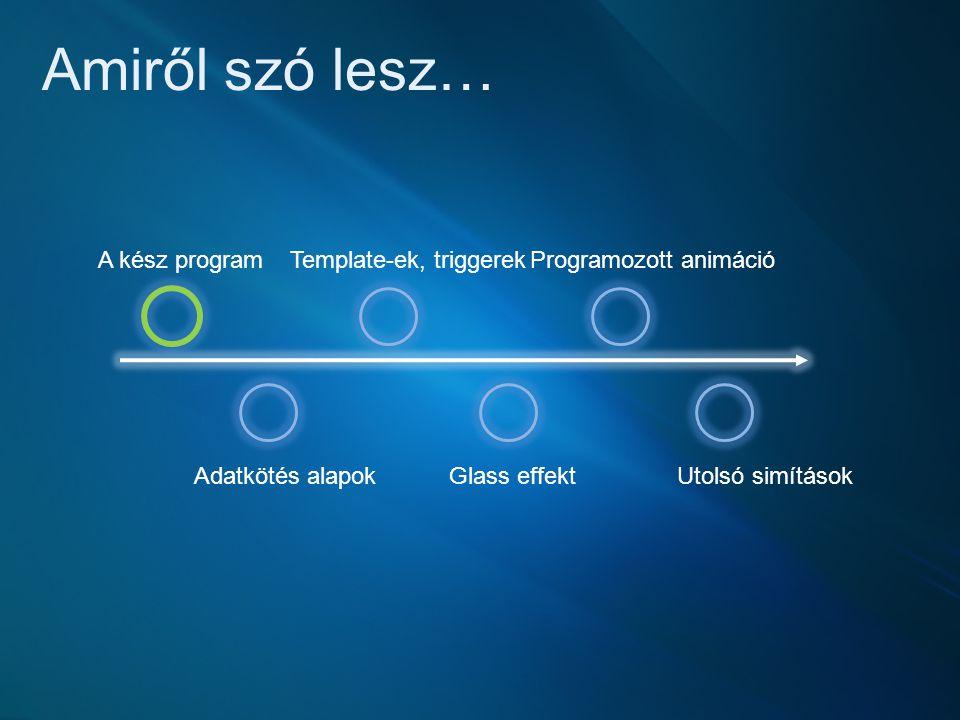 Glass használata