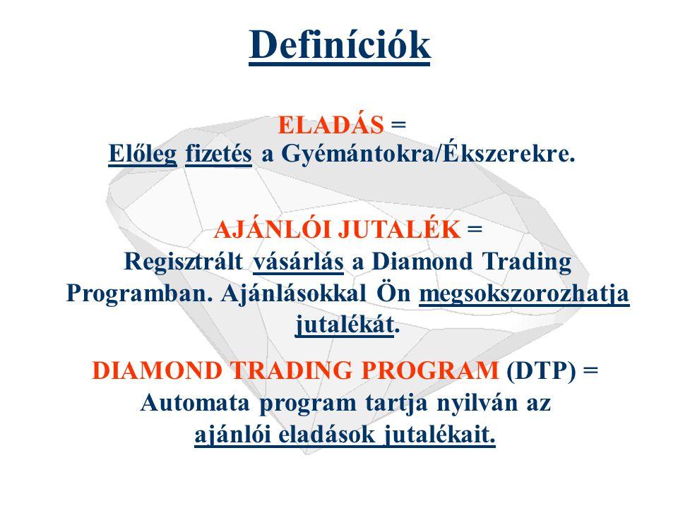 Egy Sikeres Üzlet Eszköze CDT hosszú évek óta Gyémánt Kereskedelemmel foglalkozik. CDT –nek abból van a bevétele, hogy Gyémántokat és Ékszereket érték
