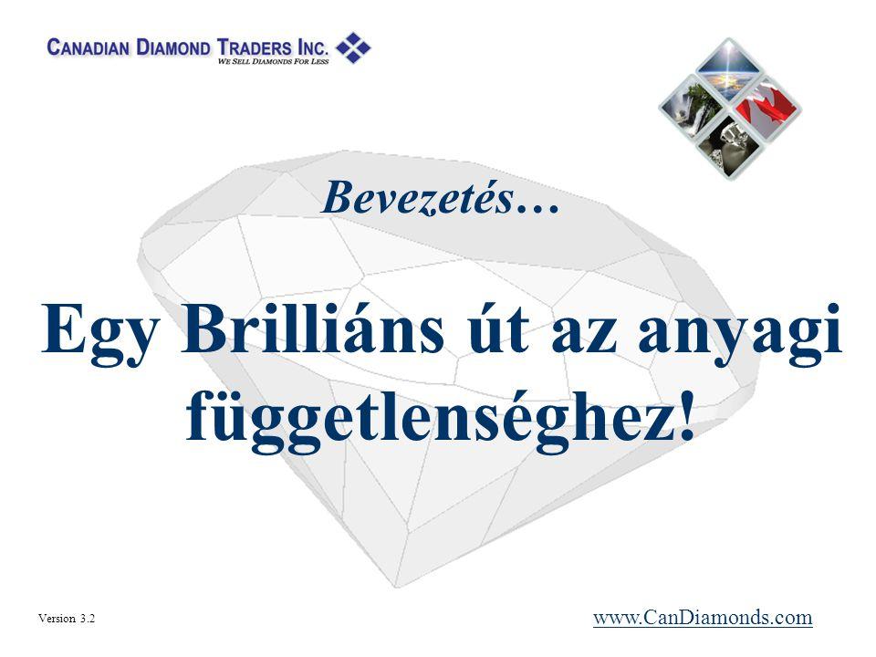 www.gemscan.com A világ egyik legnagyobb gyémánt és ékszer értékbecslő laboratóriuma Az értékmeghatározás 4 fő jellemzője: Tisztaság Szín Csiszolás Karát (Tömeg mértékegység)