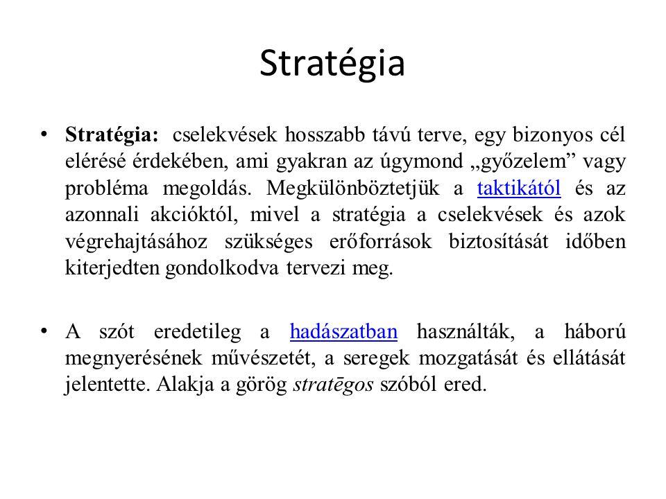 """Stratégia Stratégia: cselekvések hosszabb távú terve, egy bizonyos cél elérésé érdekében, ami gyakran az úgymond """"győzelem"""" vagy probléma megoldás. Me"""