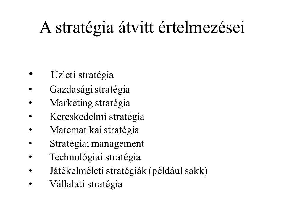 A stratégia átvitt értelmezései Üzleti stratégia Gazdasági stratégia Marketing stratégia Kereskedelmi stratégia Matematikai stratégia Stratégiai manag