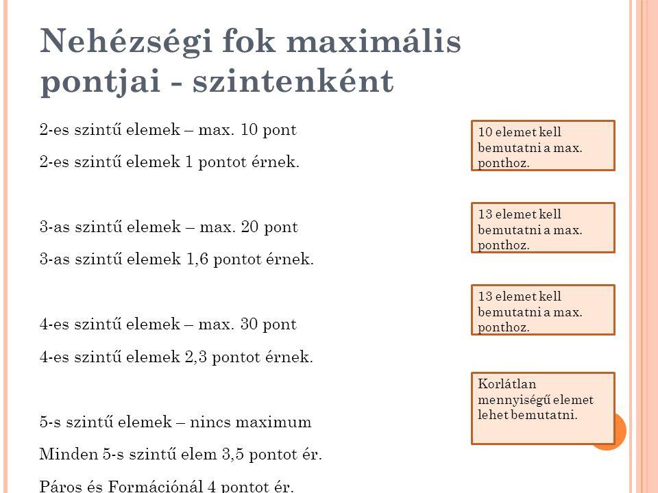 Nehézségi fok maximális pontjai - szintenként 2-es szintű elemek – max. 10 pont 2-es szintű elemek 1 pontot érnek. 3-as szintű elemek – max. 20 pont 3