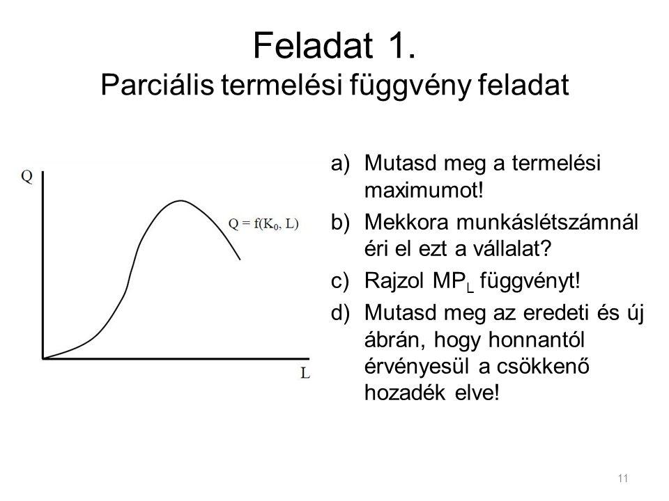 Feladat 1.Parciális termelési függvény feladat a)Mutasd meg a termelési maximumot.