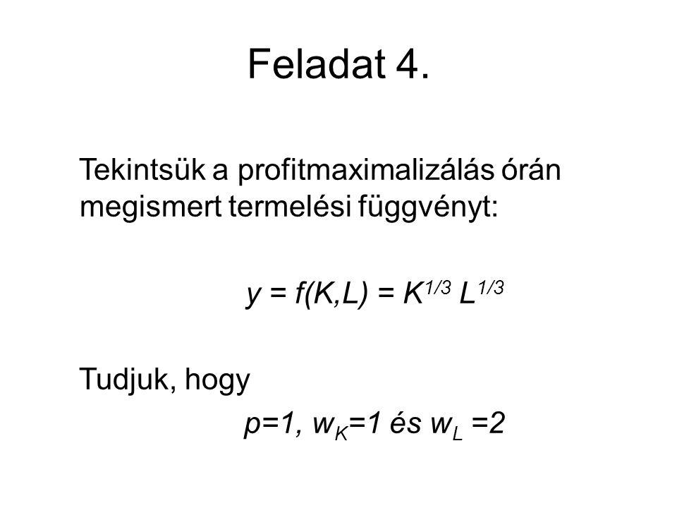 Feladat 4. Tekintsük a profitmaximalizálás órán megismert termelési függvényt: y = f(K,L) = K 1/3 L 1/3 Tudjuk, hogy p=1, w K =1 és w L =2